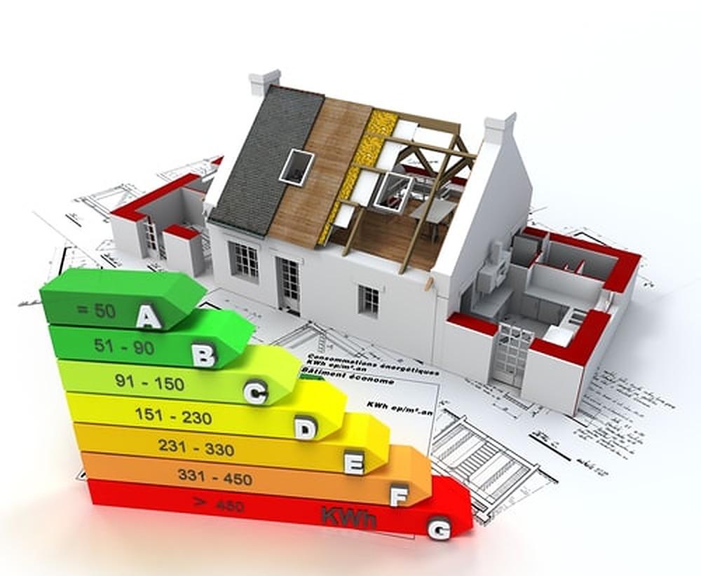hogere energielabel huis